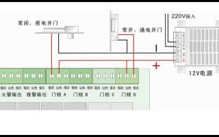门禁系统硬件手册和接线原理图及门禁的资料和应用详细介绍