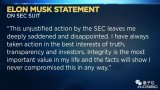 SEC起诉马斯克涉嫌证券欺诈 特斯拉股价大跌