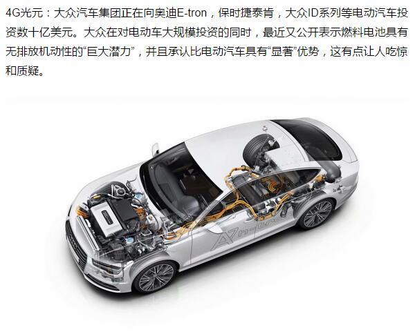 大众燃料电池技术突破?承认比纯电动优势明显