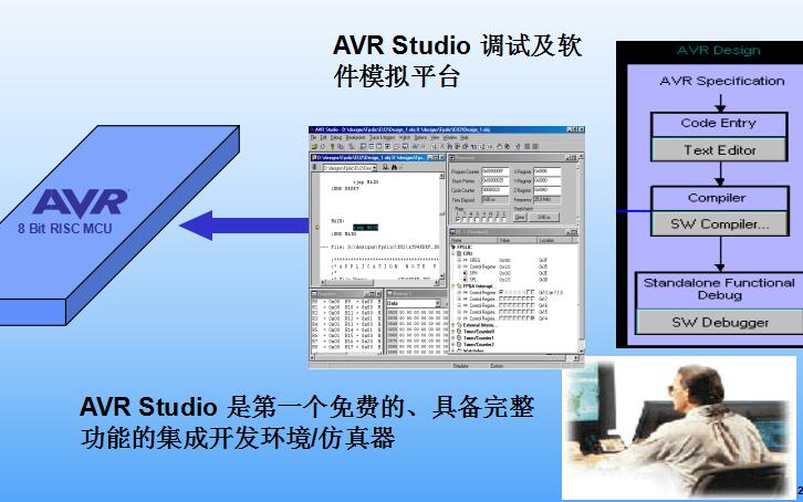 AVR单片机教程之使用AVR单片机进行跑马灯的设计详细资料分析免费下载
