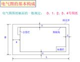 电气识图的基本构成、特点、分类