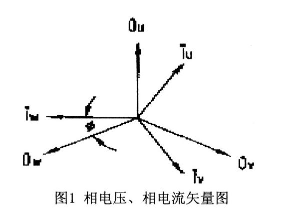 LPC下的应用三相输配电功率因对数测控系统的设计
