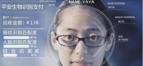 人脸识别准确率大幅度提升,离不开科技企业的努力