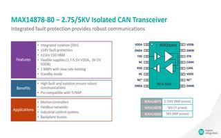 MAX14878-80隔离型CAN收发器的功能特点与应用介绍