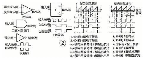 电脑ATX电源3.3V输出如何驱动LED