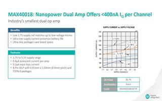 MAX40018双运算放大器的特点及应用介绍