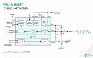 4-20mA数据传输的基本概念