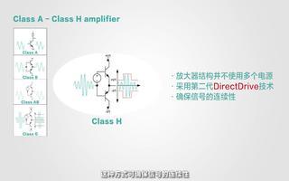 音频放大器的工作原理及如何挑选(上)