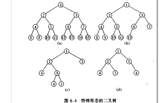 算法是什么?python的时间,空间复杂度和常用算法实例说明免费下载