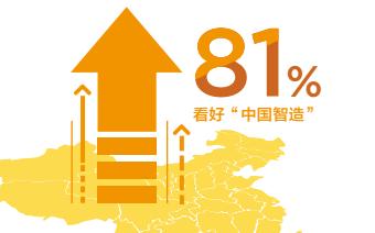 81%国内工程师认同中国创新实力较五年前有所提升
