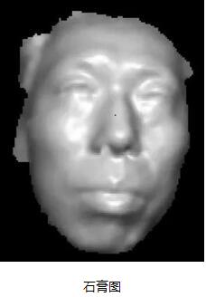 阜时科技将逐步建立3D人脸识别技术的新生态与新格局