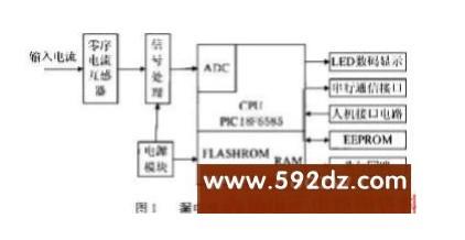基于PIC18F6585型单片机的智能型漏电继电器设计