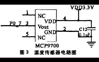 如何使用ZigBeelong88.vip龙8国际来龙8国际娱乐网站井下无线传感网络系统