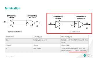 了解RS485设计中关于速率、距离的问题解决