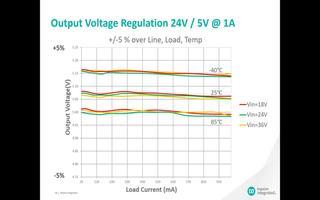 24V+电源方案10:怎样龙8国际娱乐网站无光耦反激转换器?...