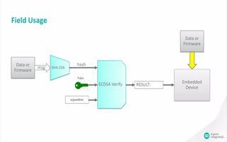 DS28C36安全認證器的安全引導和安全下載