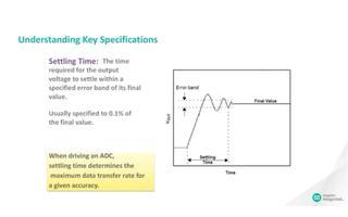运算放大器的特点及关键技术指标介绍