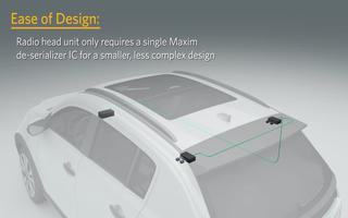 如何使用MAX2175 RF比特调谐器克服汽车无线电设计难题