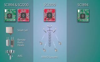 SC2200和SC1894有什么區別