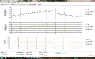 如何使用Maxim的腕戴演示平臺監測血氧儀和心率