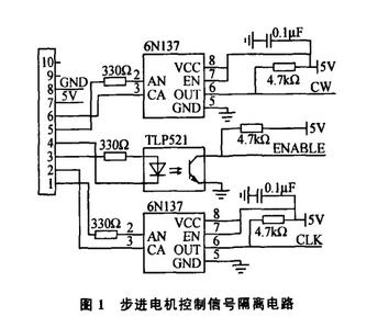 在步进电机驱动电路设计中TB6560的应用