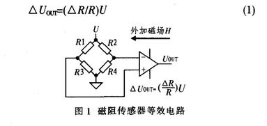 關于移動機器人中定向磁電子羅盤的探究與設計