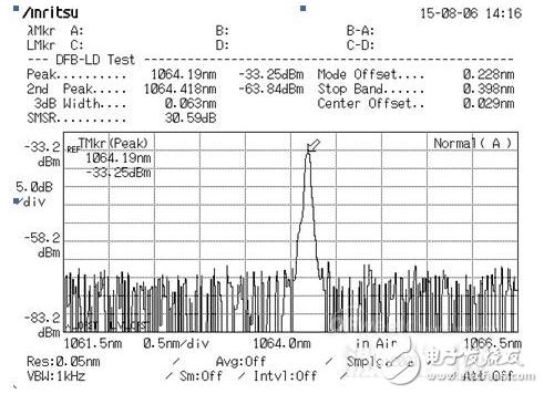上海瀚宇单频保偏光纤放大器采用了全光纤一体化结构,非常适合实验室应用