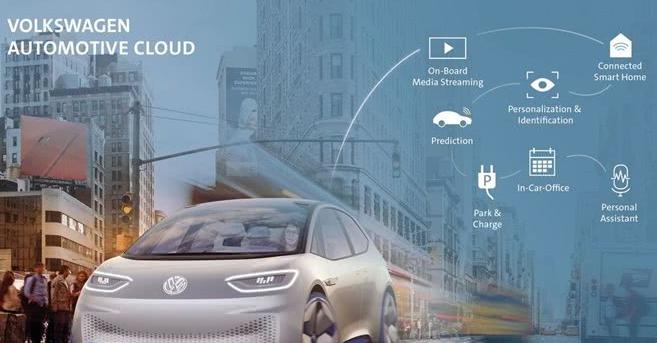2020年大众将使用微软Azure云平台2020...