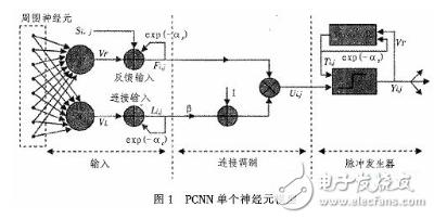一种基于FPGA的神经网络硬件实现方案详解