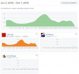 Github热门:国内互联网名企AI算法工程师笔试面经总结