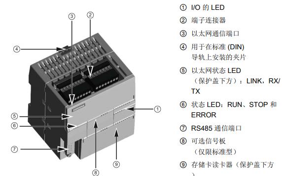 S7-200 SMART系列PLC的詳細產品和使用手冊資料免費下載