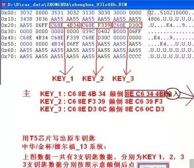 汽车钥匙芯片写启动的原理和方法