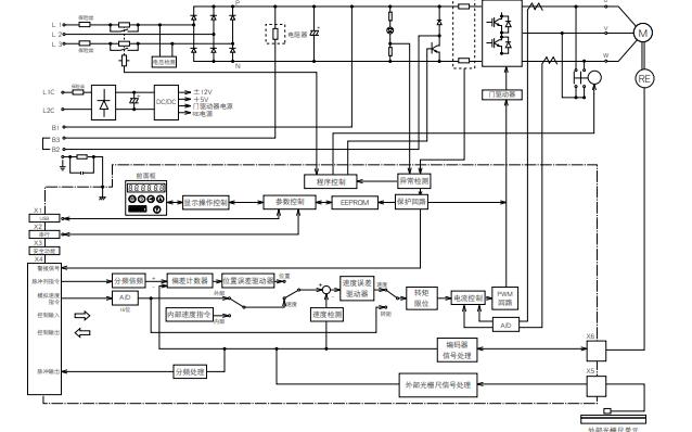 MINAS A5系列AC伺服电机和驱动器的使用说明书怎么免费下载