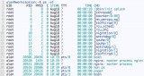 可用于管理進程的整個生命周期的八個Linux命令