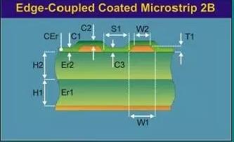怎么通過PCB設計來實現阻抗控制