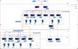 如何利用K8S全面拥抱微服务架构?