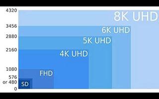OLED面板成为2018电视显示主流产品 产业链...