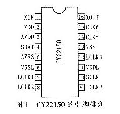 时脉发生器CY22150器件介绍及应用