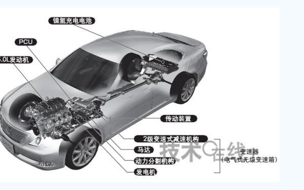 电动汽车的结构是怎样的?电动汽车拆解分析