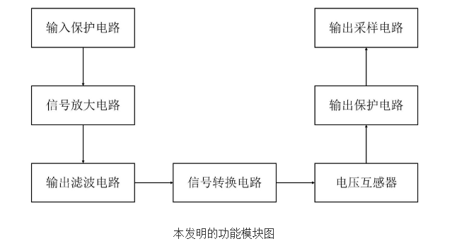电子式电压传感器电路和电能表的原理及设计