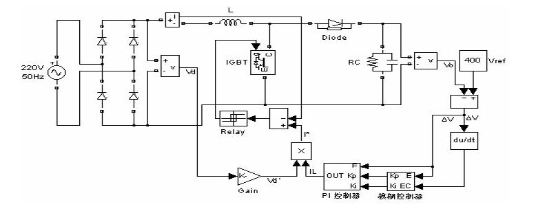 依托模糊自适应PI控制相关原理对APFC的设计