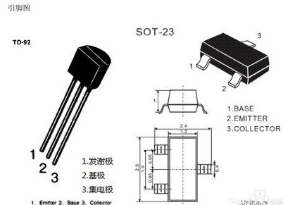 如何测量三极管9014的好坏
