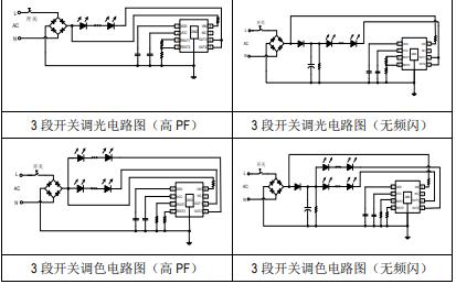 SM2213ES LED线性恒流控制芯片的详细中文数据手册免费下载