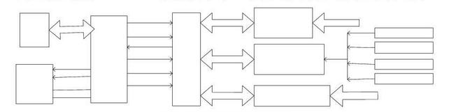 CPCI技术下对伺服卡WDM设计与研究