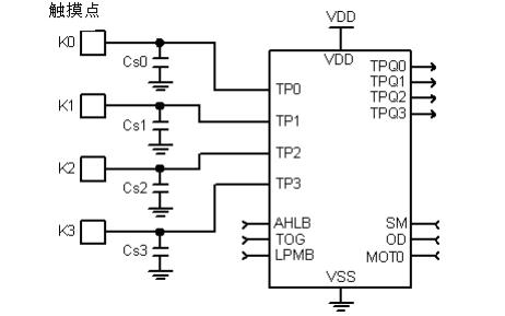 TTP224B-BSBN和TTP224B-BSB按键触摸检测IC的中文数据手册免费下载