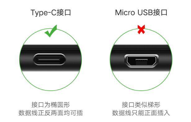 Type-c接口比Micro-USB接口有哪些优势
