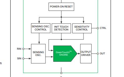 GT3LS01L电容式液位传感器的详细资料免费下载