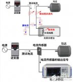 电力电子领域电流传感器和功率分析仪的开发long88.vip龙8国际