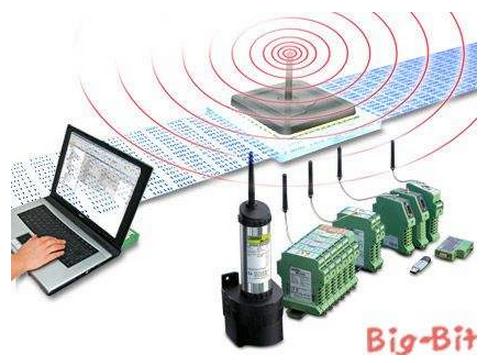 关于无线通信模块的全面分析