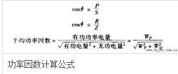 什么是功率因数 选择主动PFC电源的原因